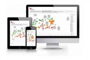 Mitrol Enterprise: una solución omnicanal enfocada en su negocio